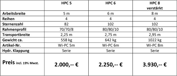 Angebot Wiesenschleppen Tabelle